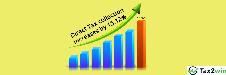 Direct Tax collection increases by 15.12%!