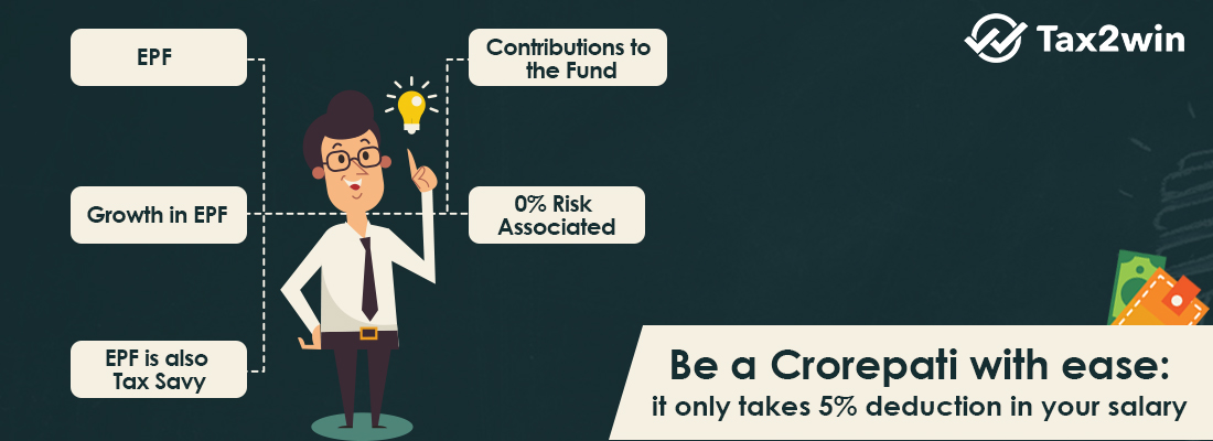 Be a Crorepati with ease: it only takes 5% deduction in your salary