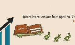 Direct Tax collections from April 2017 to Feb 2018 – An Analysis!!