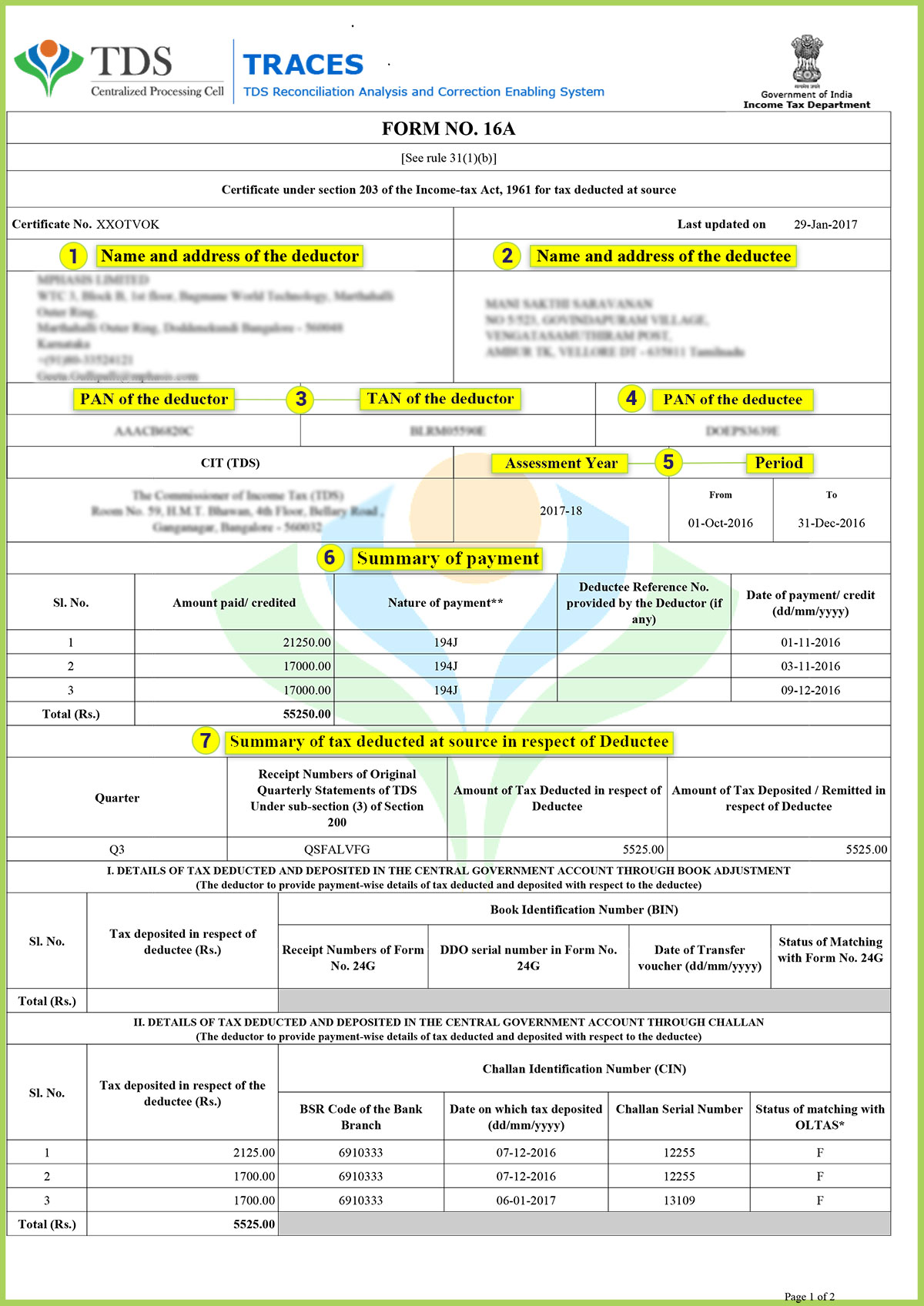 All You Need To Know About Form 16A | Income Tax Return