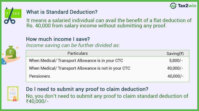 Standard Deduction Summary