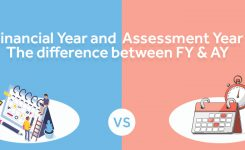 What is Assessment Year(AY) & Financial Year(FY)| Difference Between AY & FY