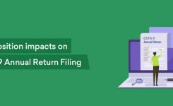 Composition impacts on GSTR 9 Annual Return Filing