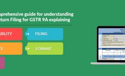Most Comprehensive guide for understanding GSTR 9A