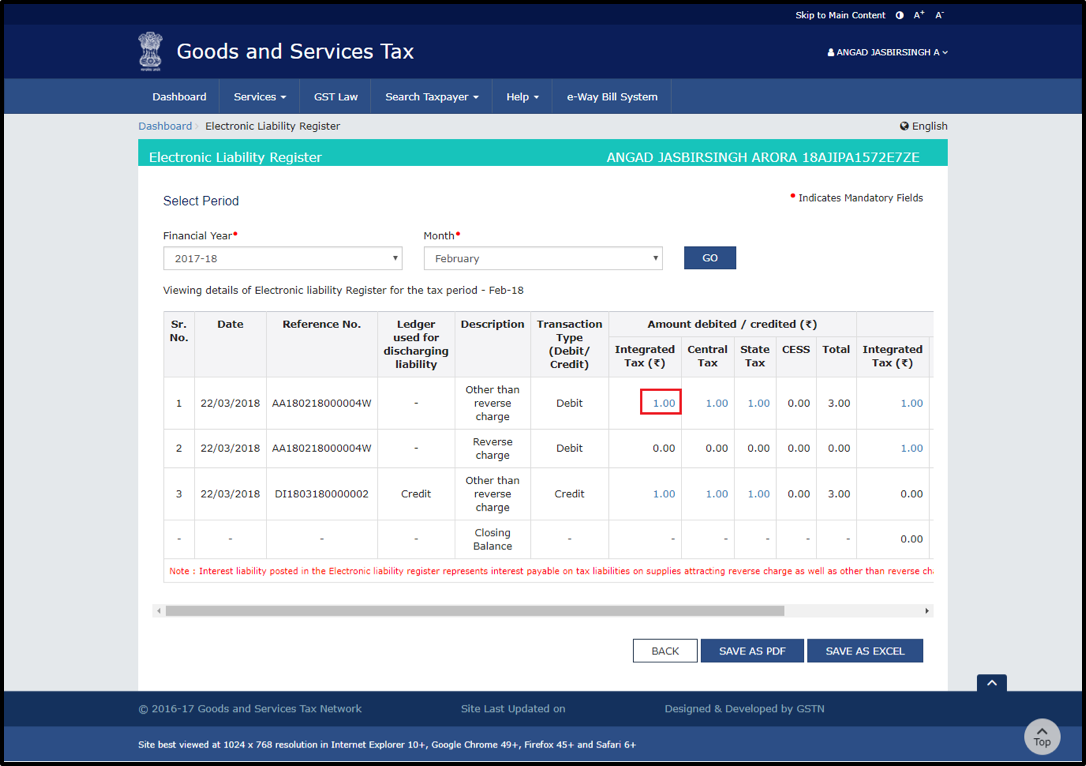 GST Electronic Liability register details