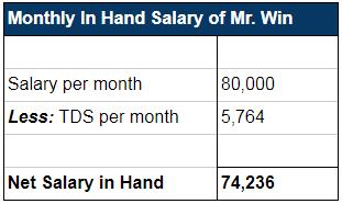 salary per month