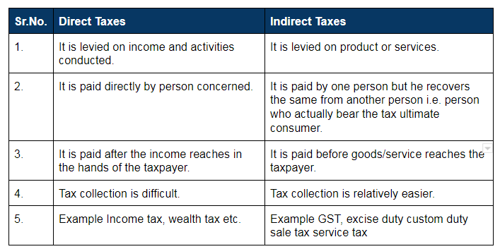 features of direct tax