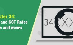 Chapter 34: HSN Codes and GST Rates for Soaps and waxes
