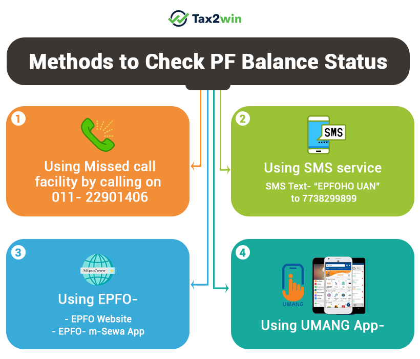 Methods-to-Check-PF-Balance-Status