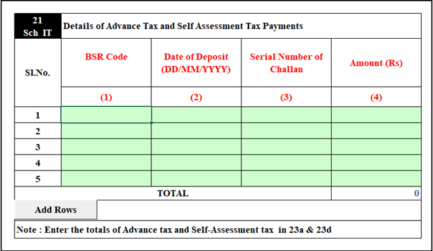 Income Tax Return Form ITR 4