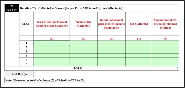 Income Tax Return Form ITR 4